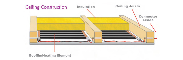 ceiling heating construction diagram