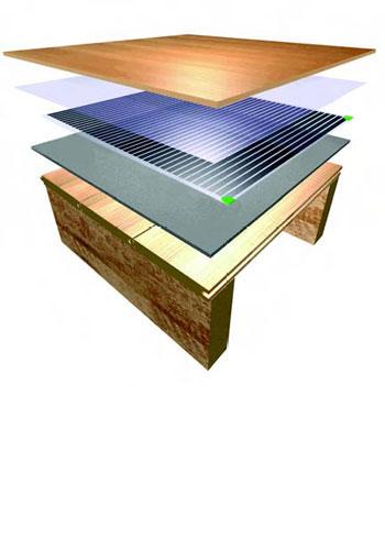 Underfloor Heating Film Element Floor Construction
