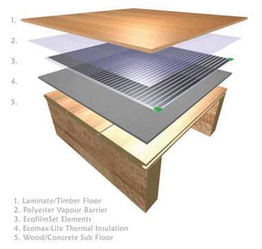 underfloor heating film floor construction diagram