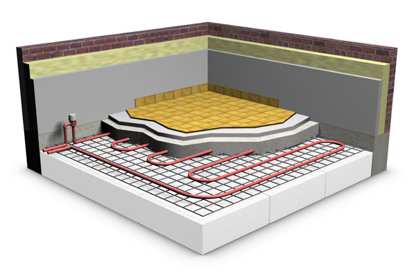 water underfloor heating systems